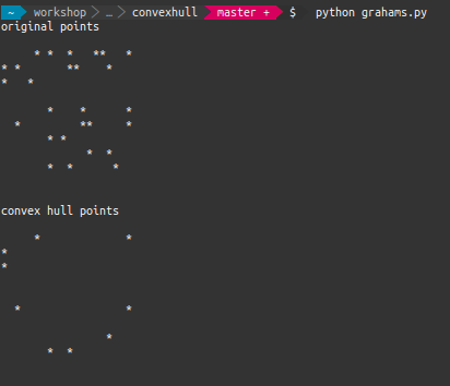 Bug in this convex hull implementation  - Codeforces