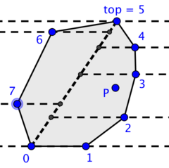 Geometry: Polygon algorithms - Codeforces